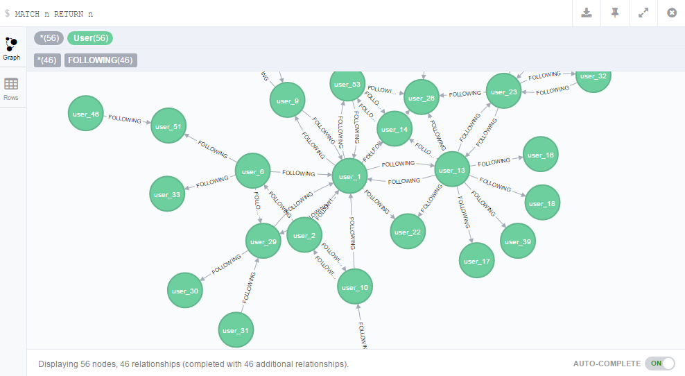 From JSON to Neo4J - Playground for the mind