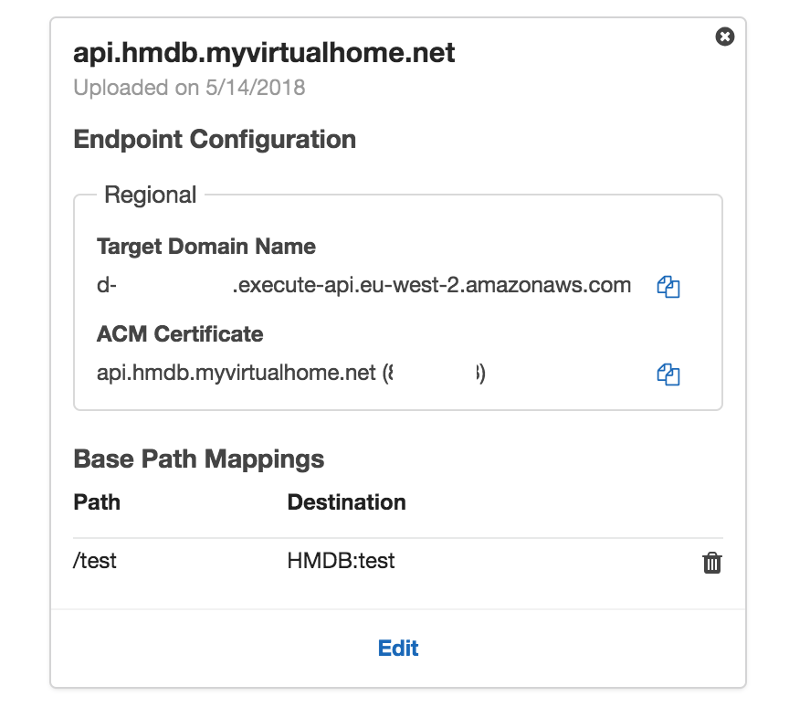 Using Custom Domains with AWS API Gateway - Playground for