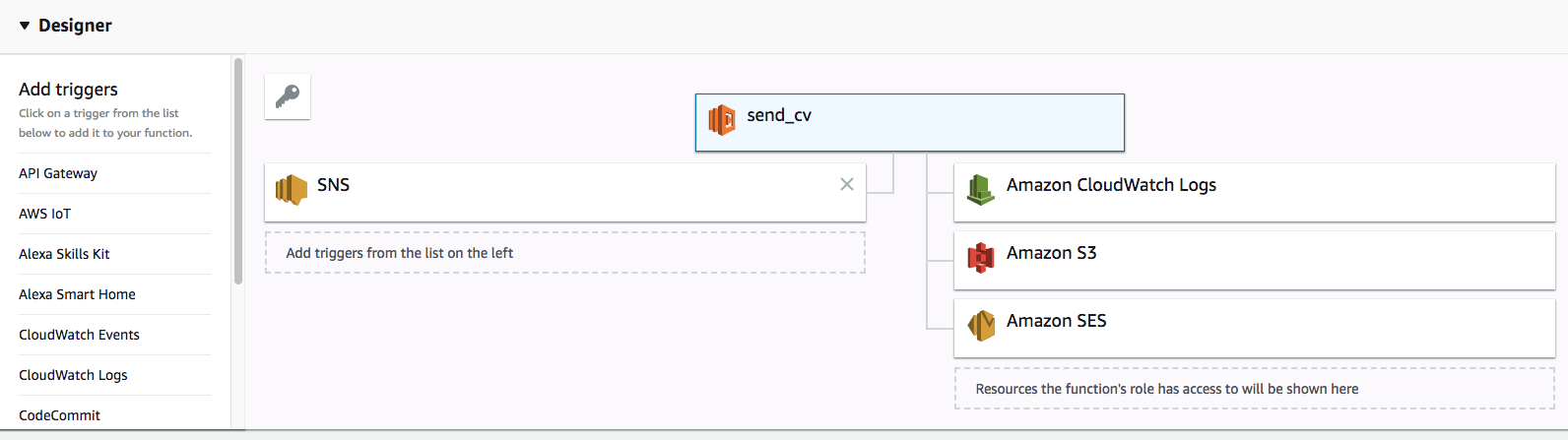 Automated Email Processing with AWS SES and Lambda