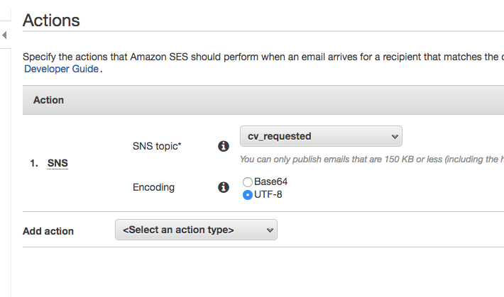 Automated Email Processing With Aws Ses And Lambda Playground For