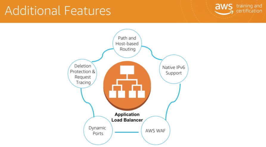 AWS Certification Notes: AWS Certified Cloud Practitioner
