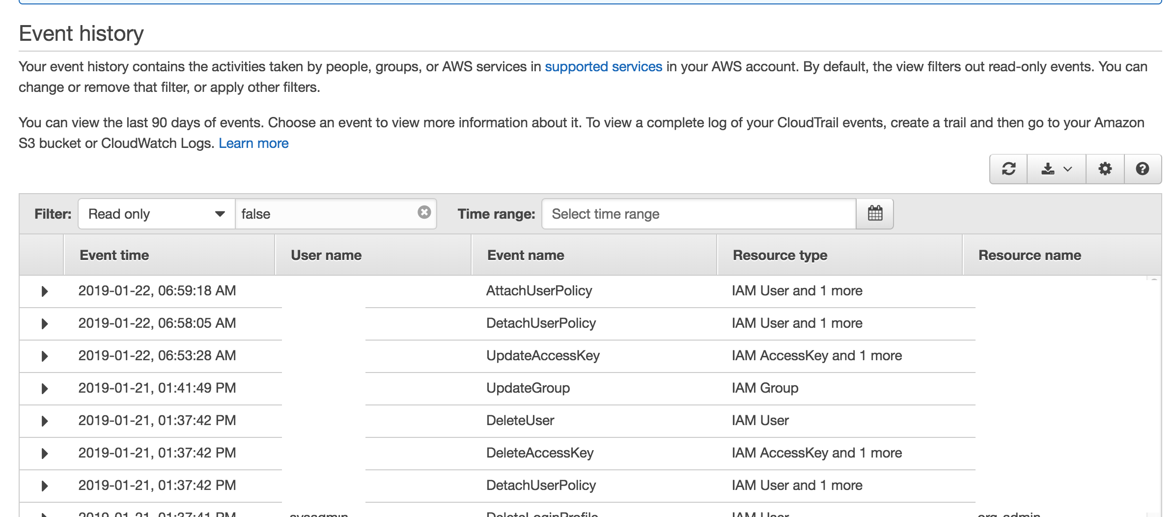 Auditing AWS events with CloudTrail - Playground for the mind